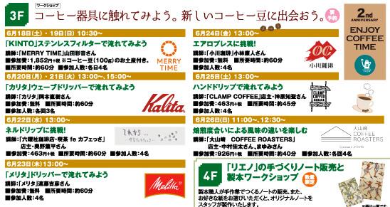 〈京都パン博2016〉期間中に実施されるコーヒーに関するワークショップ
