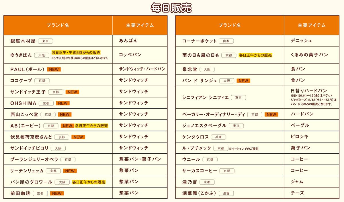 JR京都伊勢丹 第3回パンフェスティバルの出展者一覧