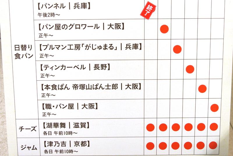 京都伊勢丹「第3回パンフェスティバル〜コーヒーのある暮らし〜」食パン、チーズ、ジャムなど数量限定コーナー